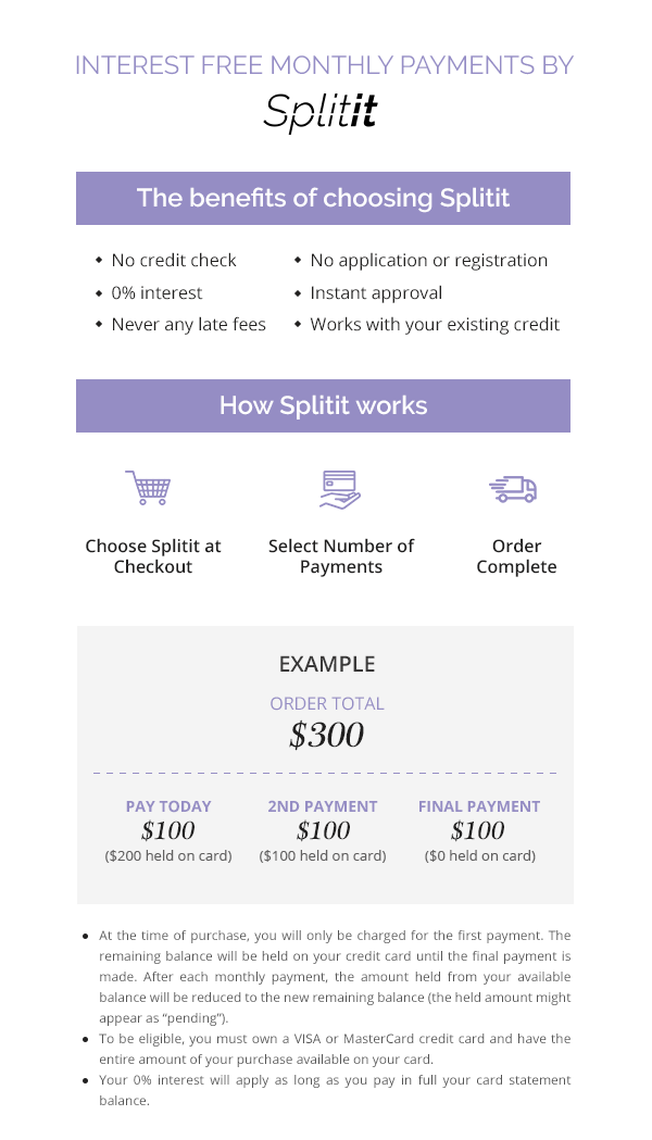 Interest Free Monthly Payments by Splitit